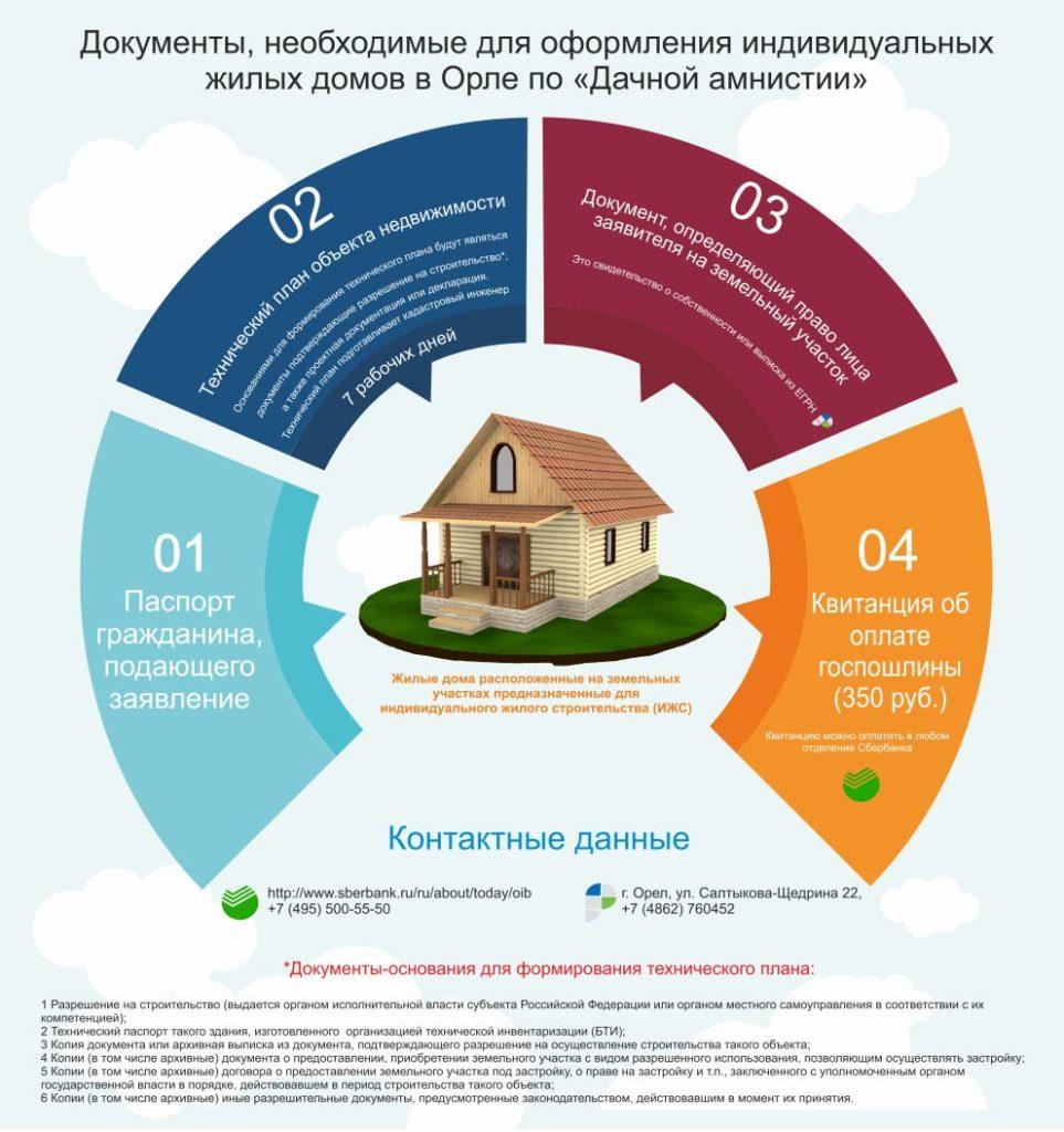 жилищная амнистия на дом